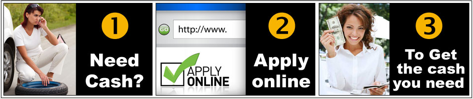Payday Loans Online – Available in US, UK and Canada